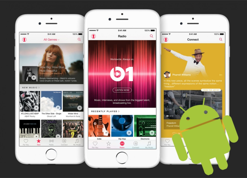 Apple Music to Android devices